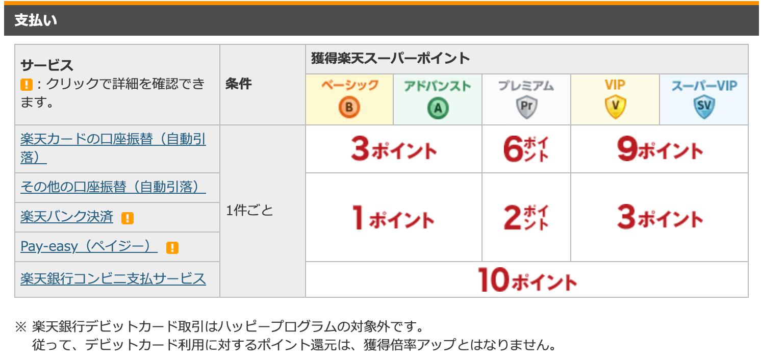 ハッピープログラム取引件数